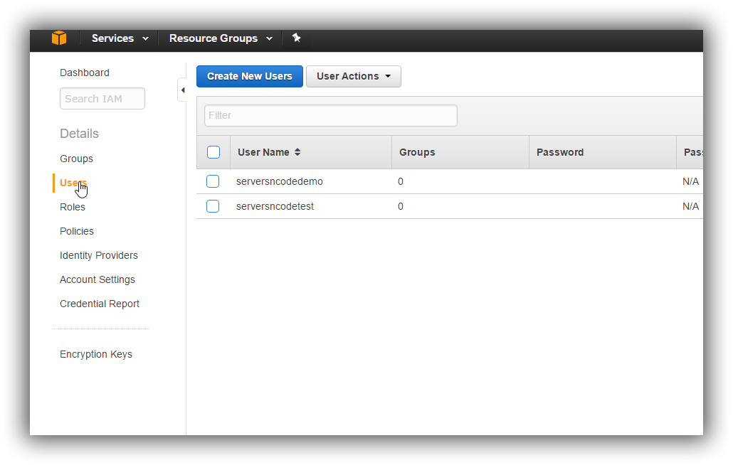 AWS Identity and Access Management IAM