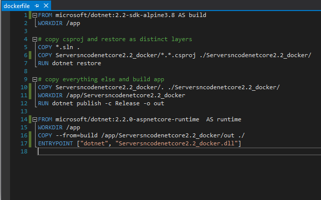 Dockerfile for .Net Core 2.2